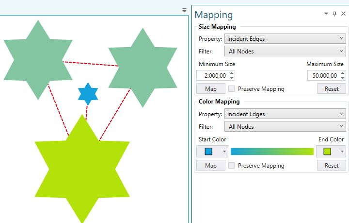 Graph with undir edges and Mapping Incident Edges applied