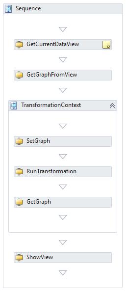 TransformationWorkflow