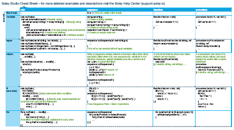 Soley Studio syntax cheat sheet - see how to execute the most common tasks in different environments