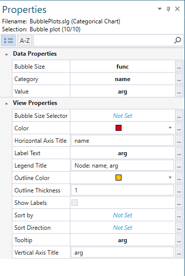 Properties of the Categorical Bubble Chart in the Properties Pad