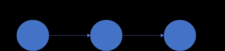 Reachable Neighbor node
