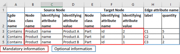 Example of a table that should be imported as edges connecting source nodes to target nodes