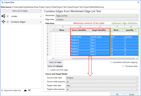 "Example of an edge import from a ""minimum"" content table"