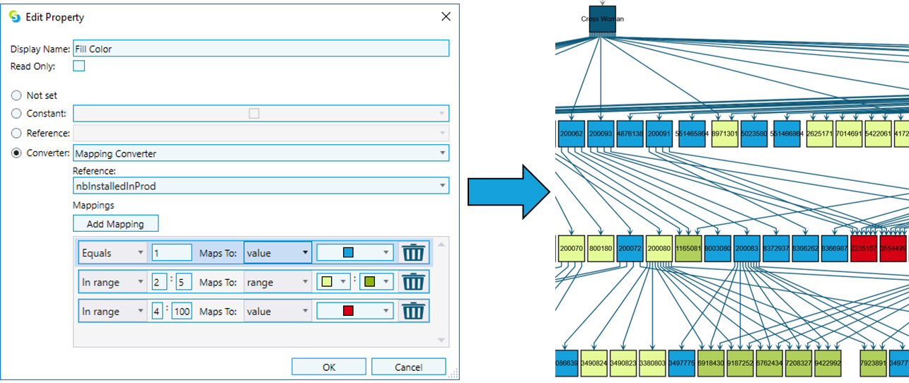 Mapping Converter setting to define the Fill Color property of all elements in a data set and an example of the resulting graph view for a node series.