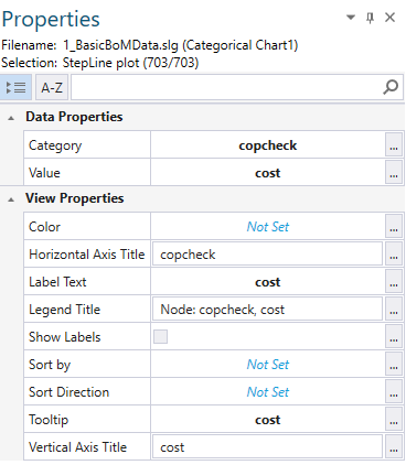 Adjust the Properties of the Categorical Step Line Chart in the Properties Pad