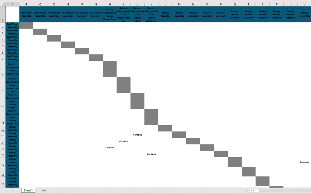The exported Matrix View in Excel takes up the same look as the Soley Studio version.