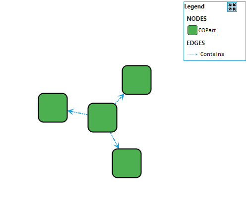 Change both the Node and Edge types of your Soley Studio solution components.