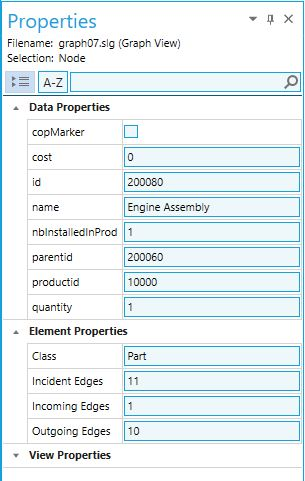 The Properties Pad for a single selected node instance showing Data properties, Element properties and some View properties