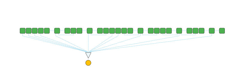 Layered Hierarchical Layout