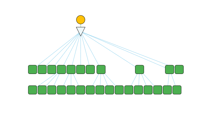 Hierarchical Layout